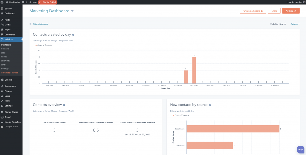 The HubSpot Dashboard